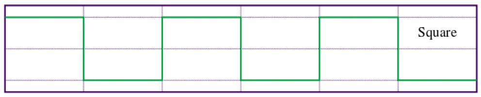square pemf wave